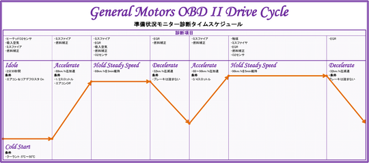 Drive Cycle2.png